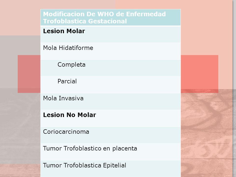 GTD4 ETG.Hydatidiform molechoriocarcinomaNormal placenta Anaplasia del tejido trofoblástico.