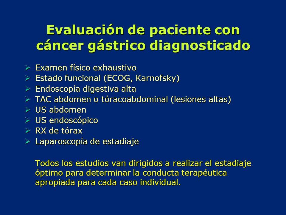 Evaluación de paciente con cáncer gástrico diagnosticado Examen físico exhaustivo Examen físico exhaustivo Estado funcional (ECOG, Karnofsky) Estado f