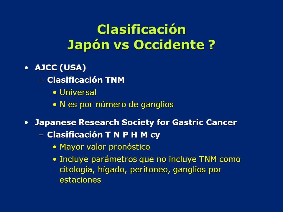 Clasificación Japón vs Occidente ? AJCC (USA)AJCC (USA) –Clasificación TNM UniversalUniversal N es por número de gangliosN es por número de ganglios J