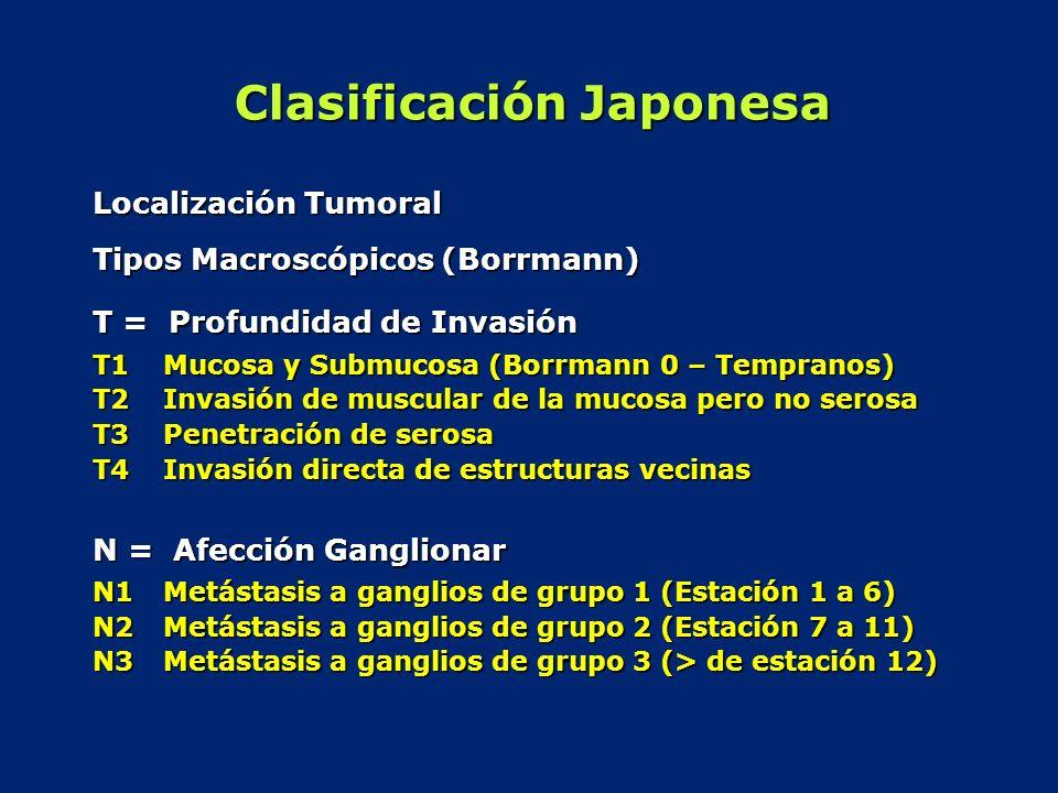 Clasificación Japonesa Localización Tumoral Tipos Macroscópicos (Borrmann) T = Profundidad de Invasión T1Mucosa y Submucosa (Borrmann 0 – Tempranos) T