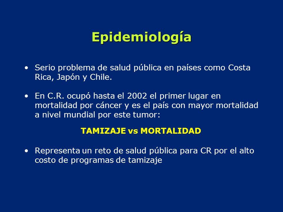 Epidemiología Serio problema de salud pública en países como Costa Rica, Japón y Chile. En C.R. ocupó hasta el 2002 el primer lugar en mortalidad por