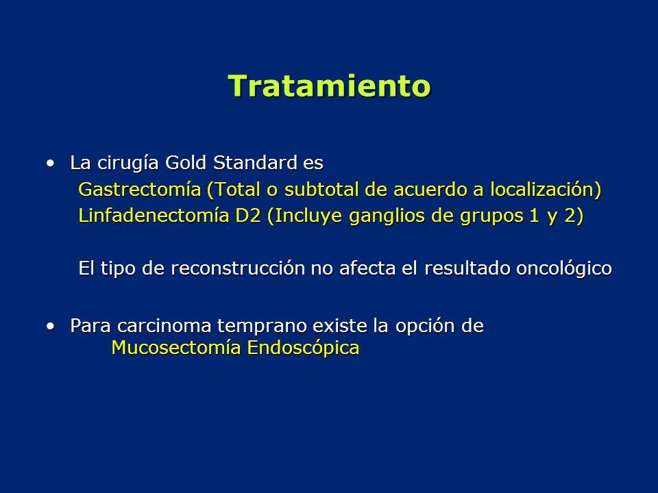 Tratamiento La cirugía Gold Standard esLa cirugía Gold Standard es Gastrectomía (Total o subtotal de acuerdo a localización) Linfadenectomía D2 (Inclu