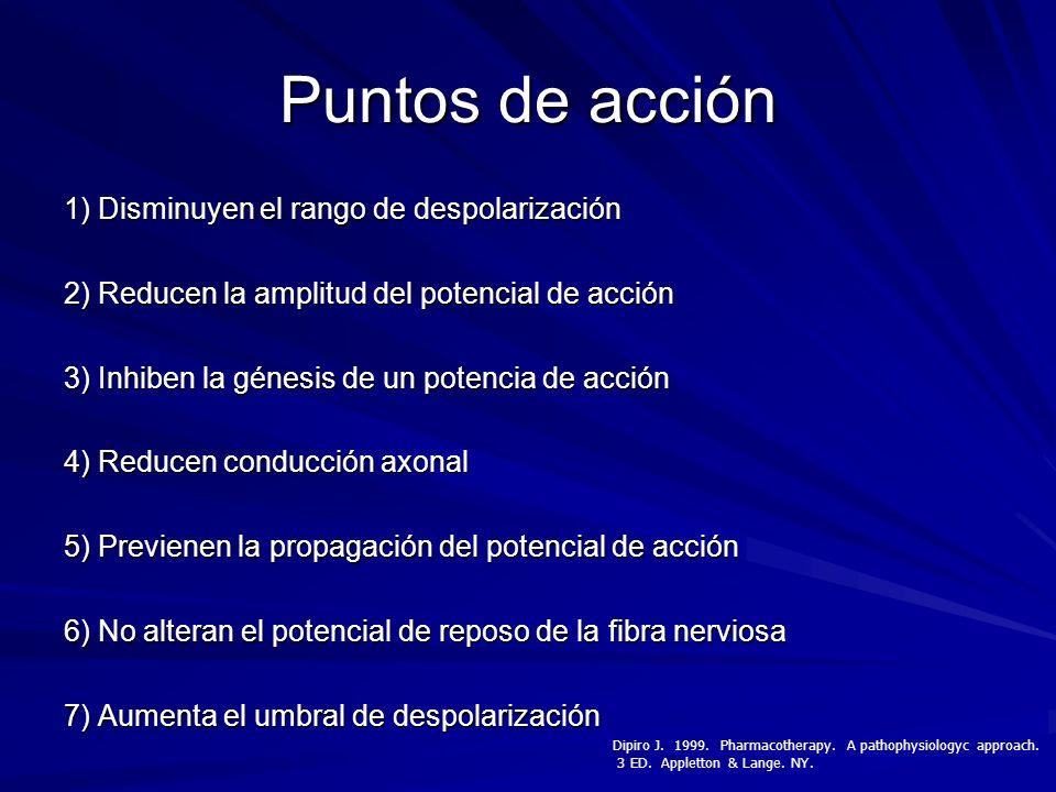 Puntos de acción 1) Disminuyen el rango de despolarización 2) Reducen la amplitud del potencial de acción 3) Inhiben la génesis de un potencia de acci