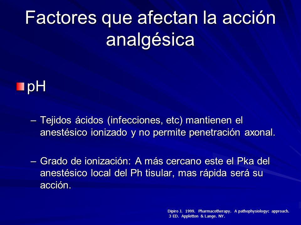 Factores que afectan la acción analgésica pH –Tejidos ácidos (infecciones, etc) mantienen el anestésico ionizado y no permite penetración axonal. –Gra