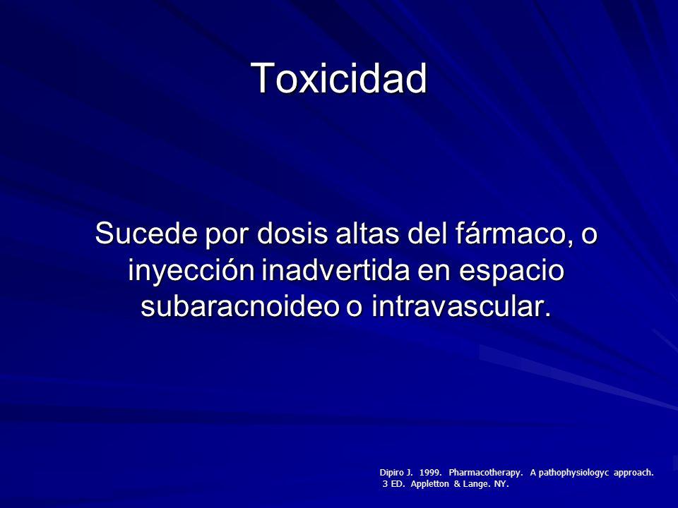 1/22/2014 Toxicidad Sucede por dosis altas del fármaco, o inyección inadvertida en espacio subaracnoideo o intravascular. Dipiro J. 1999. Pharmacother
