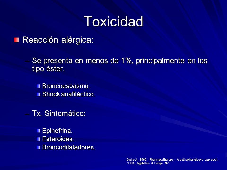 Toxicidad Reacción alérgica: –Se presenta en menos de 1%, principalmente en los tipo éster. Broncoespasmo. Shock anafiláctico. –Tx. Sintomático: Epine
