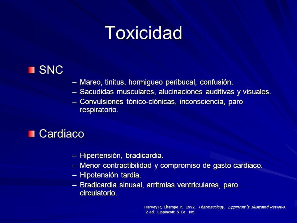 1/22/2014 Toxicidad SNC –Mareo, tinitus, hormigueo peribucal, confusión. –Sacudidas musculares, alucinaciones auditivas y visuales. –Convulsiones tóni