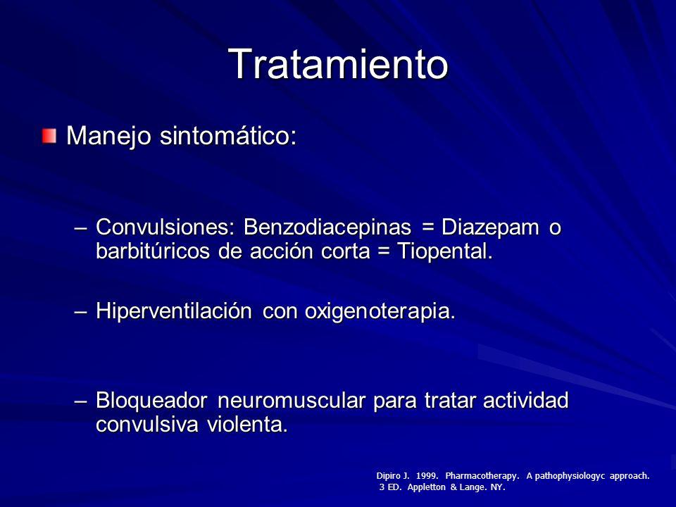 Tratamiento Manejo sintomático: –Convulsiones: Benzodiacepinas = Diazepam o barbitúricos de acción corta = Tiopental. –Hiperventilación con oxigenoter