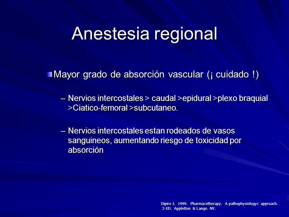 1/22/2014 Anestesia regional Mayor grado de absorción vascular (¡ cuidado !) –Nervios intercostales > caudal >epidural >plexo braquial >Ciatico-femora