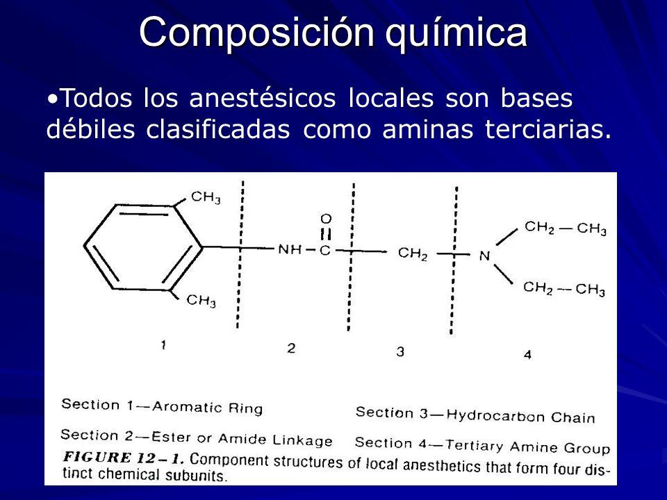 Composición química Todos los anestésicos locales son bases débiles clasificadas como aminas terciarias.