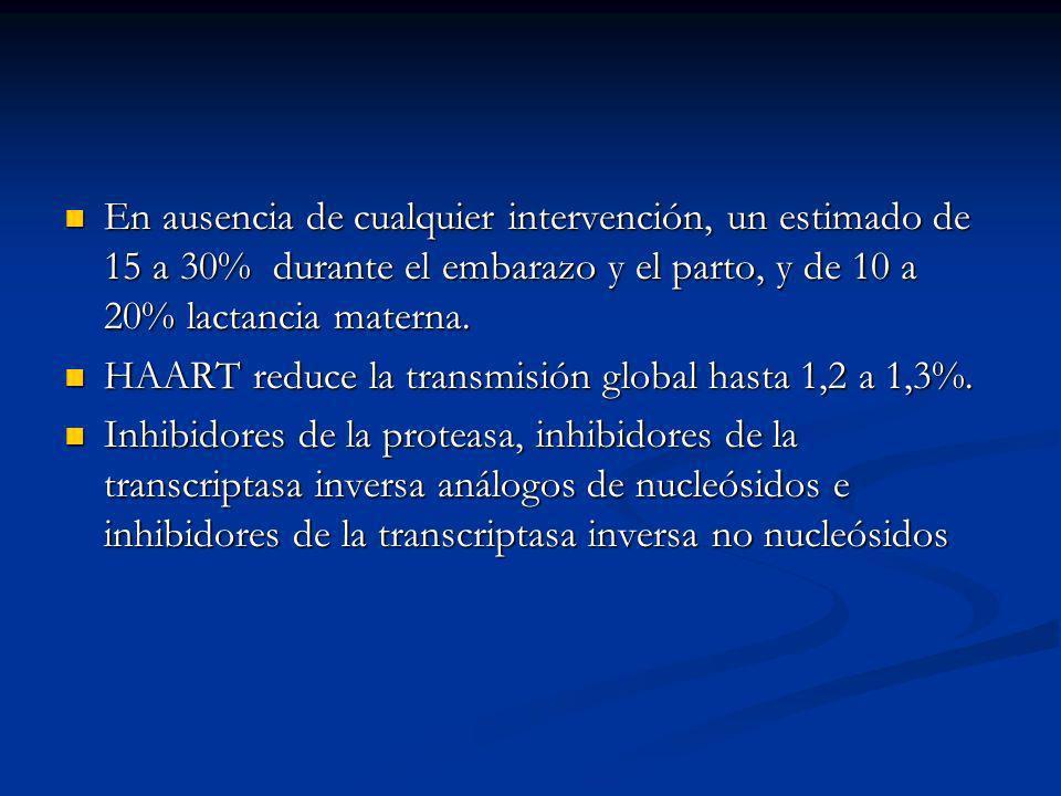 En ausencia de cualquier intervención, un estimado de 15 a 30% durante el embarazo y el parto, y de 10 a 20% lactancia materna. En ausencia de cualqui