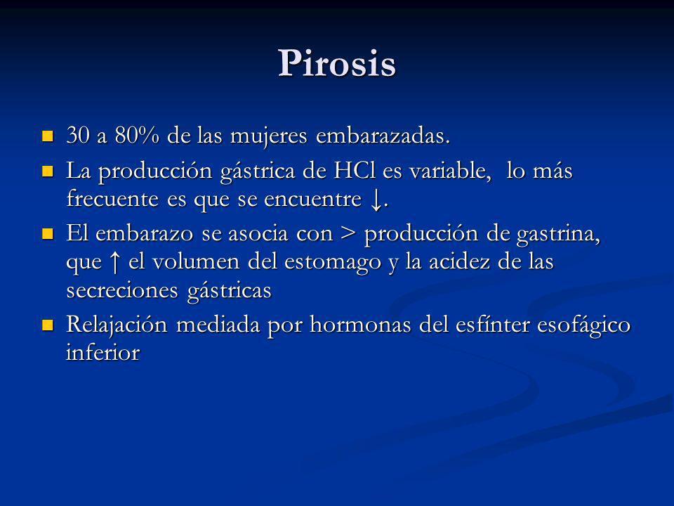 Pirosis 30 a 80% de las mujeres embarazadas. 30 a 80% de las mujeres embarazadas. La producción gástrica de HCl es variable, lo más frecuente es que s