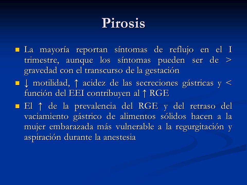 Pirosis La mayoría reportan síntomas de reflujo en el I trimestre, aunque los síntomas pueden ser de > gravedad con el transcurso de la gestación La m