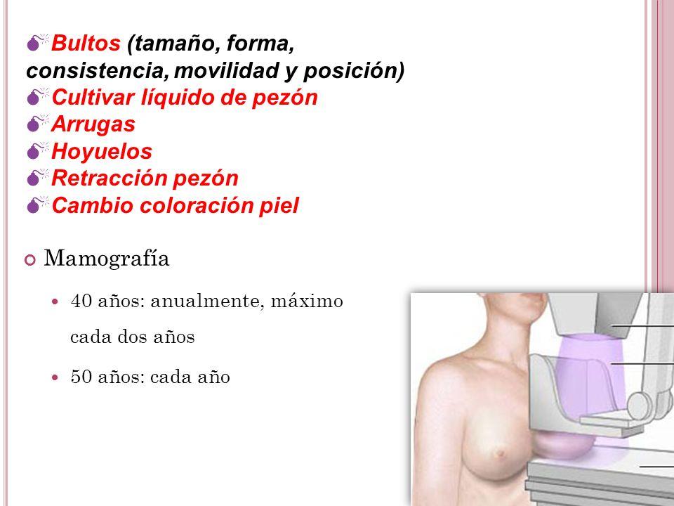 Mamografía 40 años: anualmente, máximo cada dos años 50 años: cada año Bultos (tamaño, forma, consistencia, movilidad y posición) Cultivar líquido de pezón Arrugas Hoyuelos Retracción pezón Cambio coloración piel