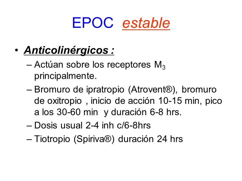 EPOC estable Anticolinérgicos : –Actúan sobre los receptores M 3 principalmente. –Bromuro de ipratropio (Atrovent®), bromuro de oxitropio, inicio de a