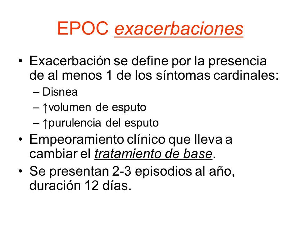 Exacerbación se define por la presencia de al menos 1 de los síntomas cardinales: –Disnea –volumen de esputo –purulencia del esputo Empeoramiento clín