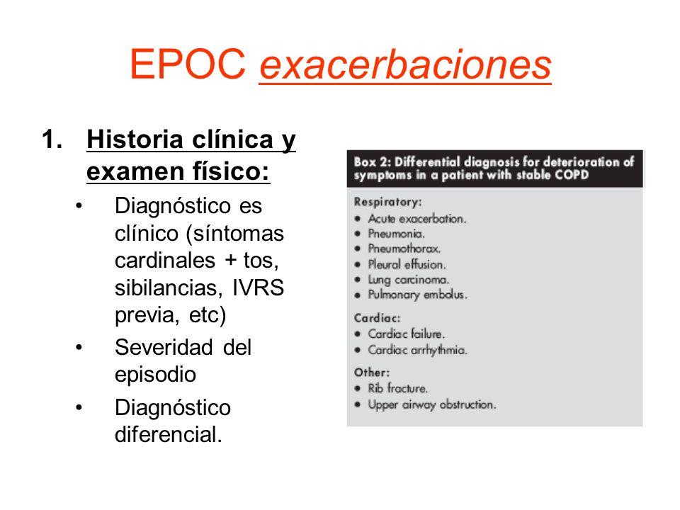 1.Historia clínica y examen físico: Diagnóstico es clínico (síntomas cardinales + tos, sibilancias, IVRS previa, etc) Severidad del episodio Diagnósti