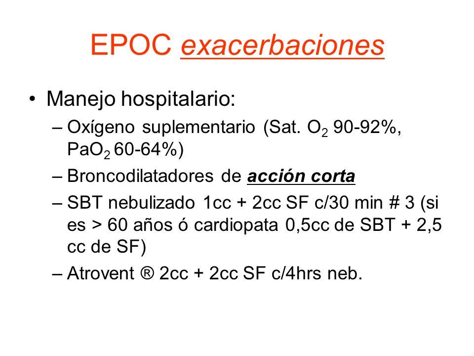 EPOC exacerbaciones Manejo hospitalario: –Oxígeno suplementario (Sat. O 2 90-92%, PaO 2 60-64%) –Broncodilatadores de acción corta –SBT nebulizado 1cc
