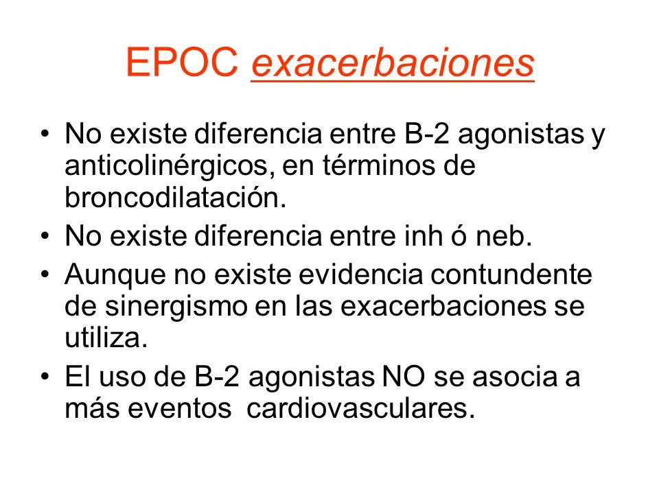 EPOC exacerbaciones No existe diferencia entre B-2 agonistas y anticolinérgicos, en términos de broncodilatación. No existe diferencia entre inh ó neb