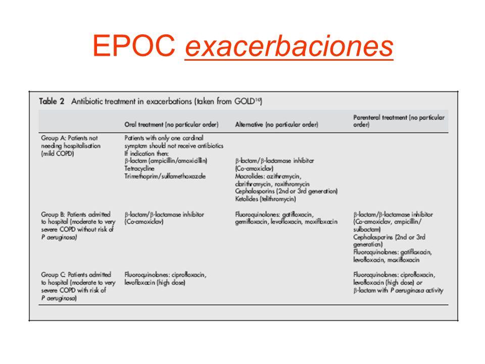 EPOC exacerbaciones