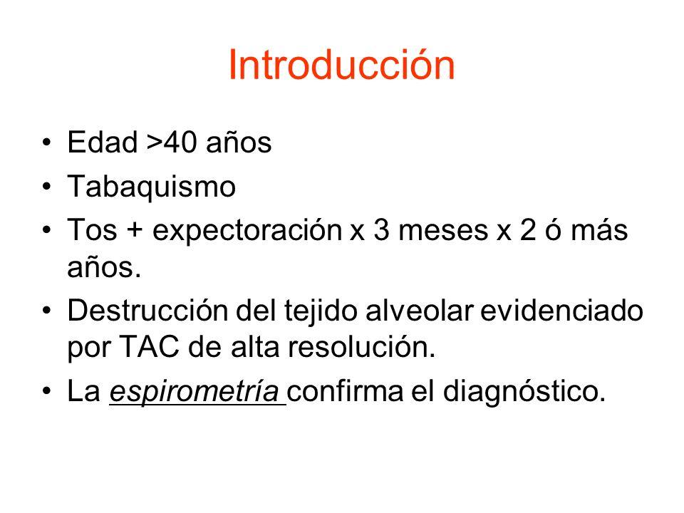 Introducción Edad >40 años Tabaquismo Tos + expectoración x 3 meses x 2 ó más años. Destrucción del tejido alveolar evidenciado por TAC de alta resolu