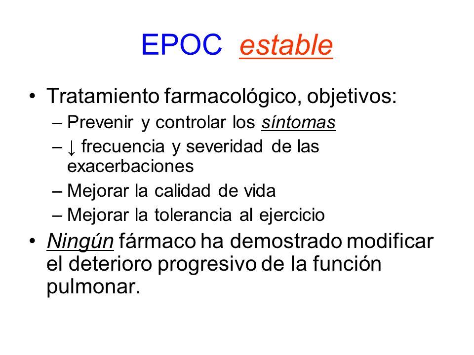 EPOC estable Tratamiento farmacológico, objetivos: –Prevenir y controlar los síntomas – frecuencia y severidad de las exacerbaciones –Mejorar la calid