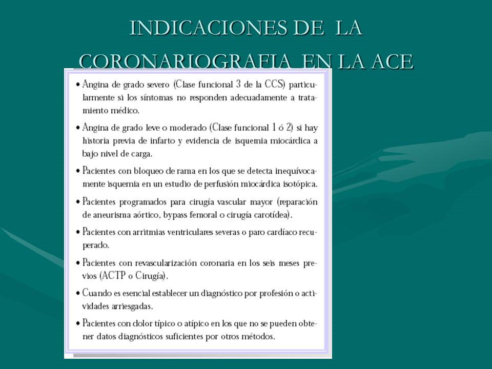 INDICACIONES DE LA CORONARIOGRAFIA EN LA ACE
