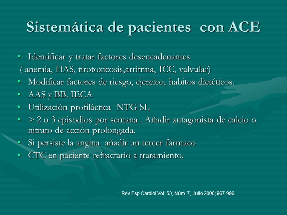 Sistemática de pacientes con ACE Identificar y tratar factores desencadenantesIdentificar y tratar factores desencadenantes ( anemia, HAS, tirotoxicos