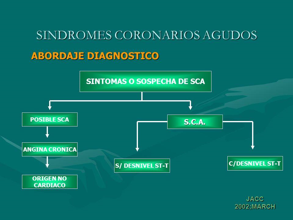 SINDROMES CORONARIOS AGUDOS ABORDAJE DIAGNOSTICO SINTOMAS O SOSPECHA DE SCA POSIBLE SCA ANGINA CRONICA ORIGEN NO CARDIACO S.C.A. S/ DESNIVEL ST-T C/DE