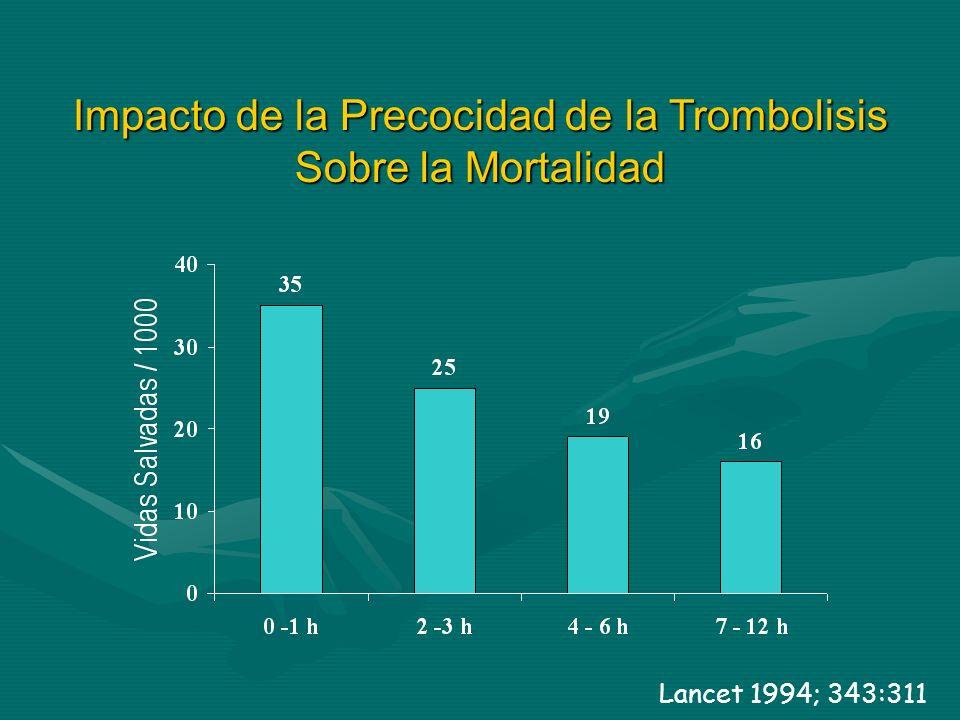 Impacto de la Precocidad de la Trombolisis Sobre la Mortalidad Lancet 1994; 343:311