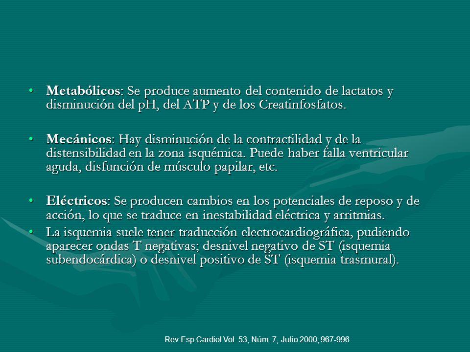 Metabólicos: Se produce aumento del contenido de lactatos y disminución del pH, del ATP y de los Creatinfosfatos.Metabólicos: Se produce aumento del c
