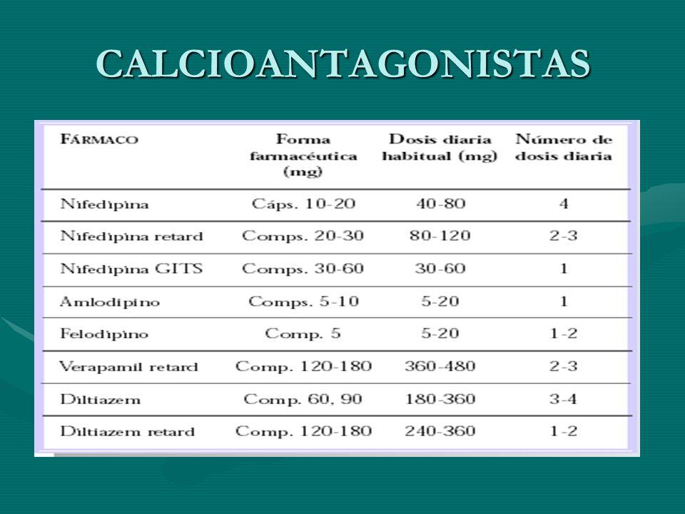 CALCIOANTAGONISTAS