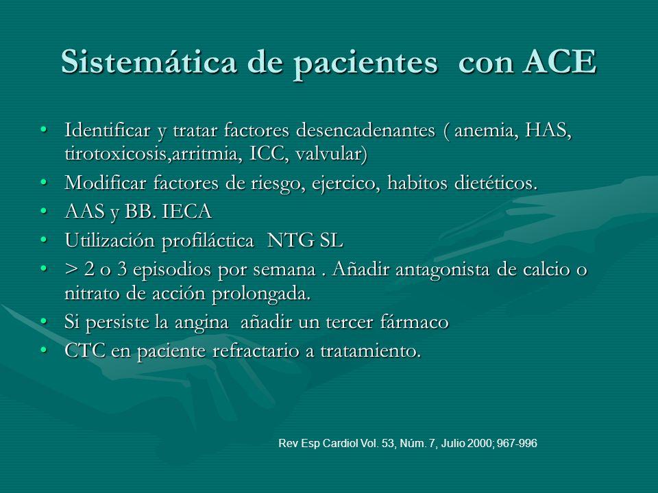 Sistemática de pacientes con ACE Identificar y tratar factores desencadenantes ( anemia, HAS, tirotoxicosis,arritmia, ICC, valvular)Identificar y trat