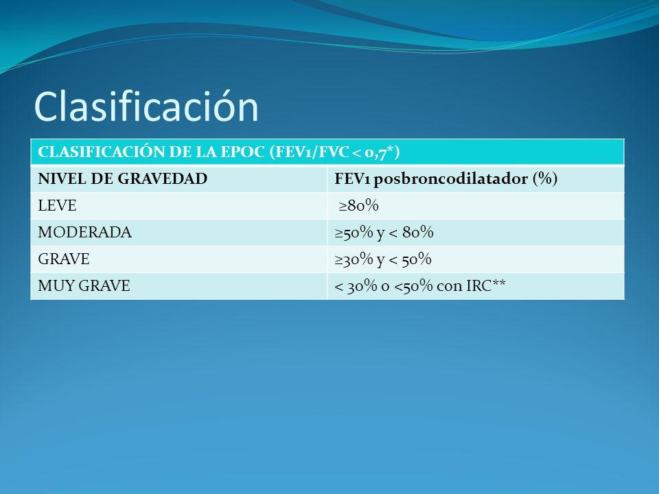 Clasificación CLASIFICACIÓN DE LA EPOC (FEV1/FVC < 0,7*) NIVEL DE GRAVEDADFEV1 posbroncodilatador (%) LEVE 80% MODERADA50% y < 80% GRAVE30% y < 50% MU