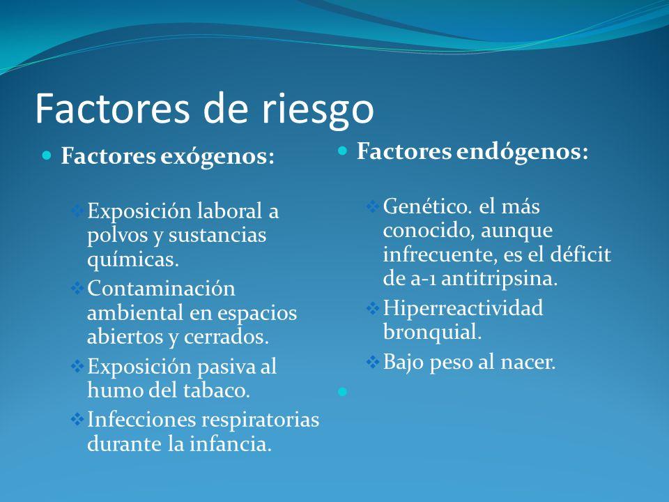 Factores de riesgo Factores exógenos: Exposición laboral a polvos y sustancias químicas. Contaminación ambiental en espacios abiertos y cerrados. Expo