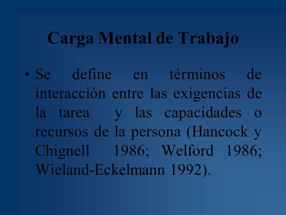 Carga Mental de Trabajo Se define en términos de interacción entre las exigencias de la tarea y las capacidades o recursos de la persona (Hancock y Ch