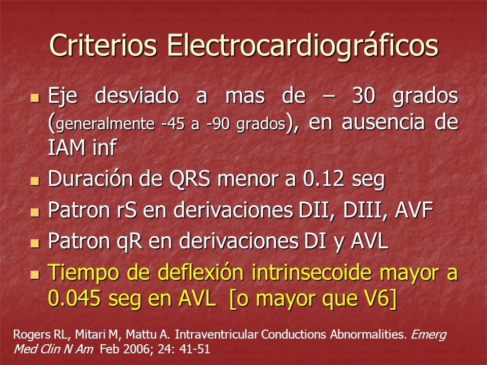 Criterios Electrocardiográficos Eje desviado a mas de – 30 grados ( generalmente -45 a -90 grados ), en ausencia de IAM inf Eje desviado a mas de – 30