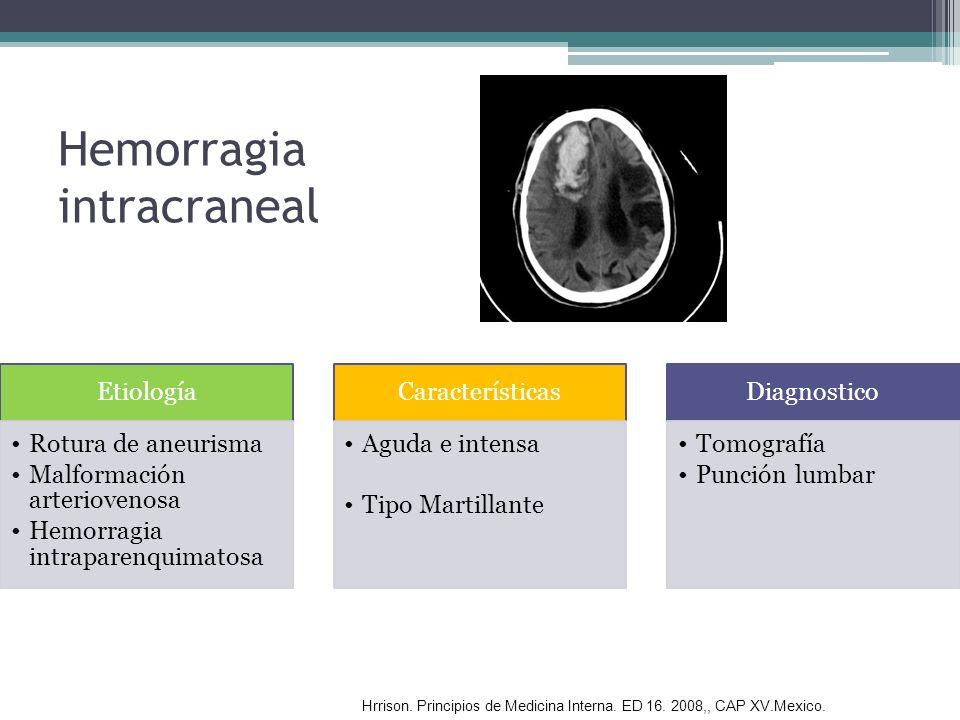 Etiología Rotura de aneurisma Malformación arteriovenosa Hemorragia intraparenquimatosa Características Aguda e intensa Tipo Martillante Diagnostico T