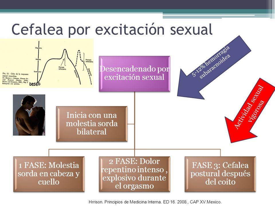 Desencadenado por excitación sexual 1 FASE: Molestia sorda en cabeza y cuello 2 FASE: Dolor repentino intenso, explosivo durante el orgasmo FASE 3: Ce