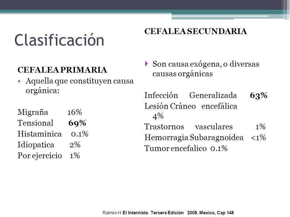 Clasificación CEFALEA PRIMARIA Aquella que constituyen causa orgánica: Migraña 16% Tensional 69% Histaminica 0.1% Idiopatica 2% Por ejercicio 1% CEFAL