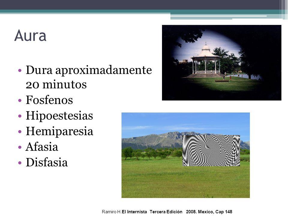 Aura Dura aproximadamente 20 minutos Fosfenos Hipoestesias Hemiparesia Afasia Disfasia Ramiro H.El Internista Tercera Edición 2008. Mexico, Cap 148