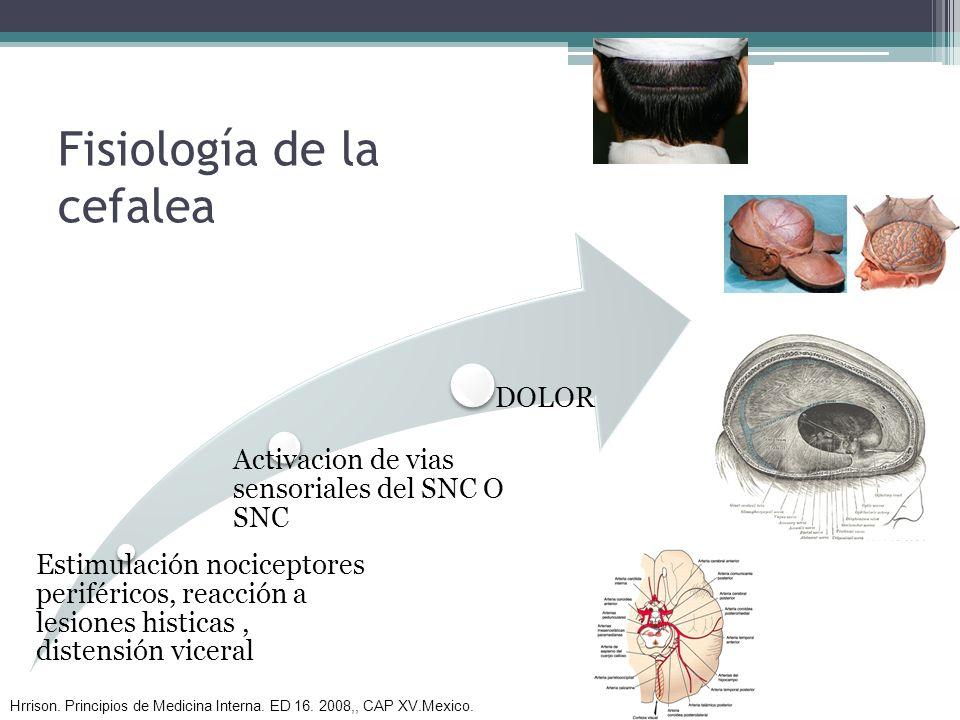 Fisiología de la cefalea Estimulación nociceptores periféricos, reacción a lesiones histicas, distensión viceral Activacion de vias sensoriales del SN