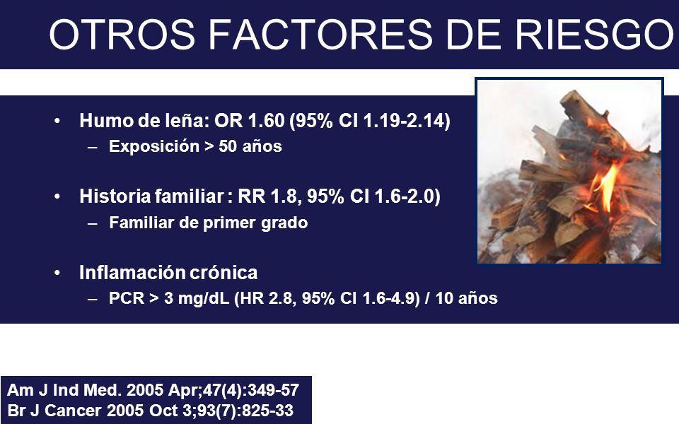 OTROS FACTORES DE RIESGO Humo de leña: OR 1.60 (95% CI 1.19-2.14) –Exposición > 50 años Historia familiar : RR 1.8, 95% CI 1.6-2.0) –Familiar de prime