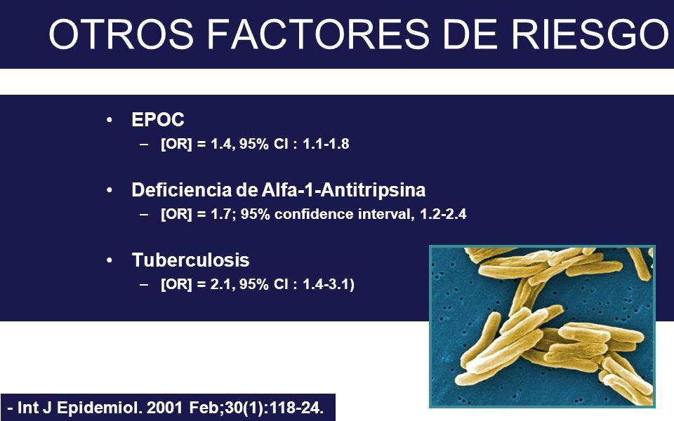 OTROS FACTORES DE RIESGO EPOC –[OR] = 1.4, 95% CI : 1.1-1.8 Deficiencia de Alfa-1-Antitripsina –[OR] = 1.7; 95% confidence interval, 1.2-2.4 Tuberculo