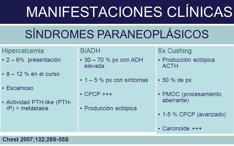 MANIFESTACIONES CLÍNICAS SÍNDROMES PARANEOPLÁSICOS Hipercalcemia 2 – 6% presentación 8 – 12 % en el curso Escamoso Actividad PTH-like (PTH- rP) > metá