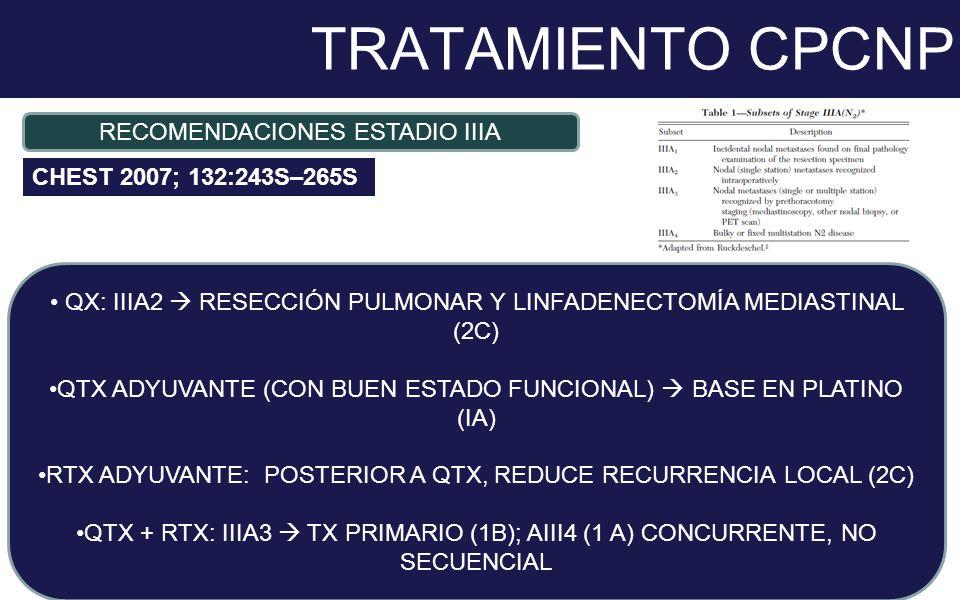 TRATAMIENTO CPCNP QX: IIIA2 RESECCIÓN PULMONAR Y LINFADENECTOMÍA MEDIASTINAL (2C) QTX ADYUVANTE (CON BUEN ESTADO FUNCIONAL) BASE EN PLATINO (IA) RTX A