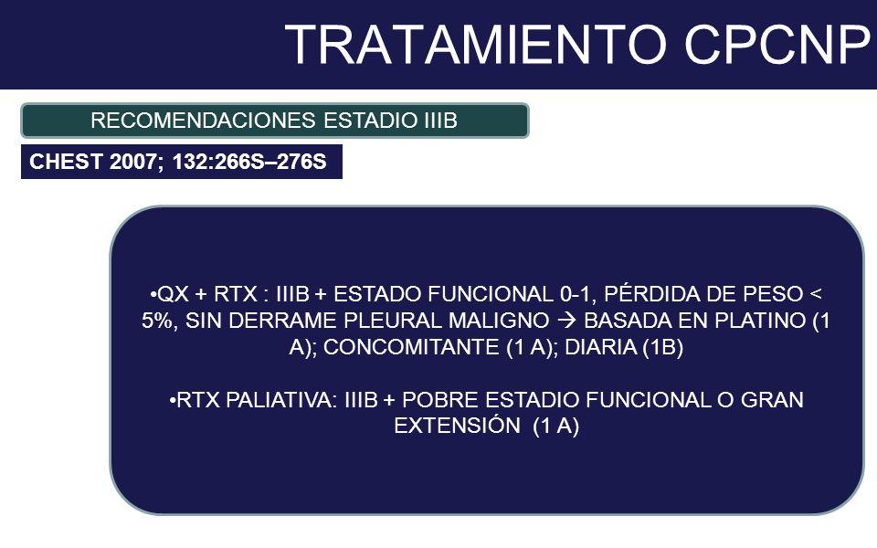 TRATAMIENTO CPCNP QX + RTX : IIIB + ESTADO FUNCIONAL 0-1, PÉRDIDA DE PESO < 5%, SIN DERRAME PLEURAL MALIGNO BASADA EN PLATINO (1 A); CONCOMITANTE (1 A