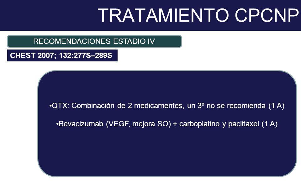 TRATAMIENTO CPCNP QTX: Combinación de 2 medicamentes, un 3º no se recomienda (1 A) Bevacizumab (VEGF, mejora SO) + carboplatino y paclitaxel (1 A) REC