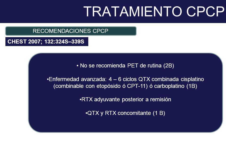 TRATAMIENTO CPCP No se recomienda PET de rutina (2B) Enfermedad avanzada: 4 – 6 ciclos QTX combinada cisplatino (combinable con etopósido ó CPT-11) ó