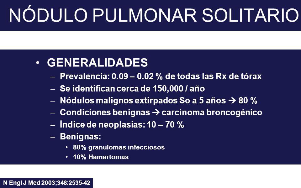 NÓDULO PULMONAR SOLITARIO GENERALIDADES –Prevalencia: 0.09 – 0.02 % de todas las Rx de tórax –Se identifican cerca de 150,000 / año –Nódulos malignos